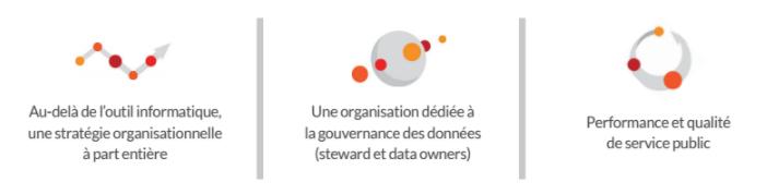 LMH Cenisis Gouvernance des Données