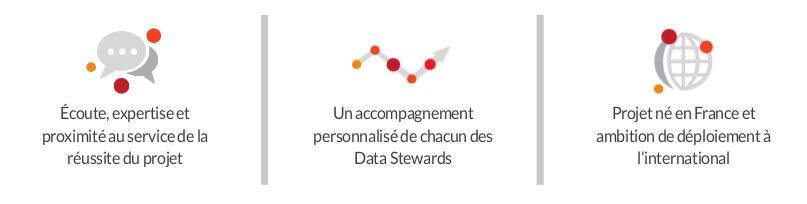 Oney gouvernance des données Cenisis